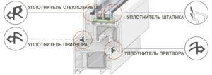 Особенности теплого остекления балконов профилем Рехау